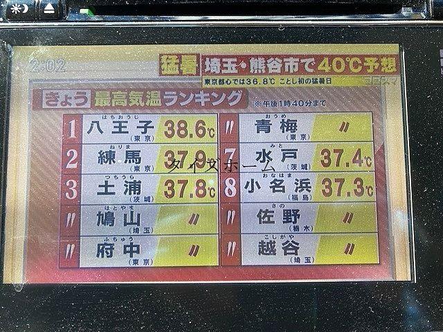 八王子日本一!