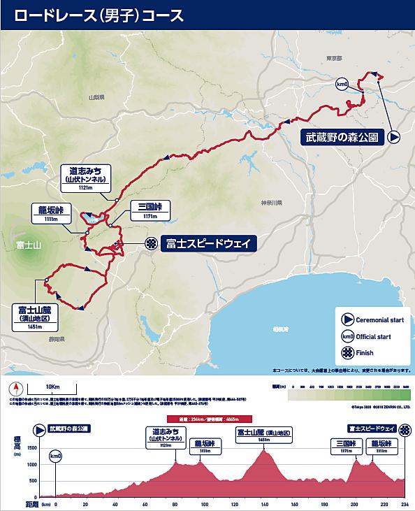 東京オリンピック ロードレース競技が八王子に!